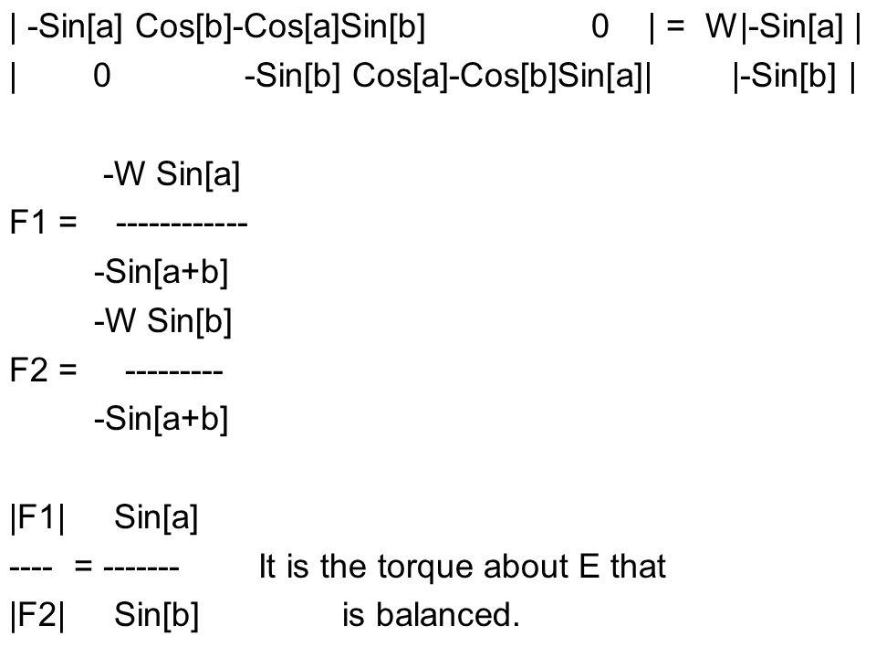 | -Sin[a] Cos[b]-Cos[a]Sin[b] 0 | = W|-Sin[a] |